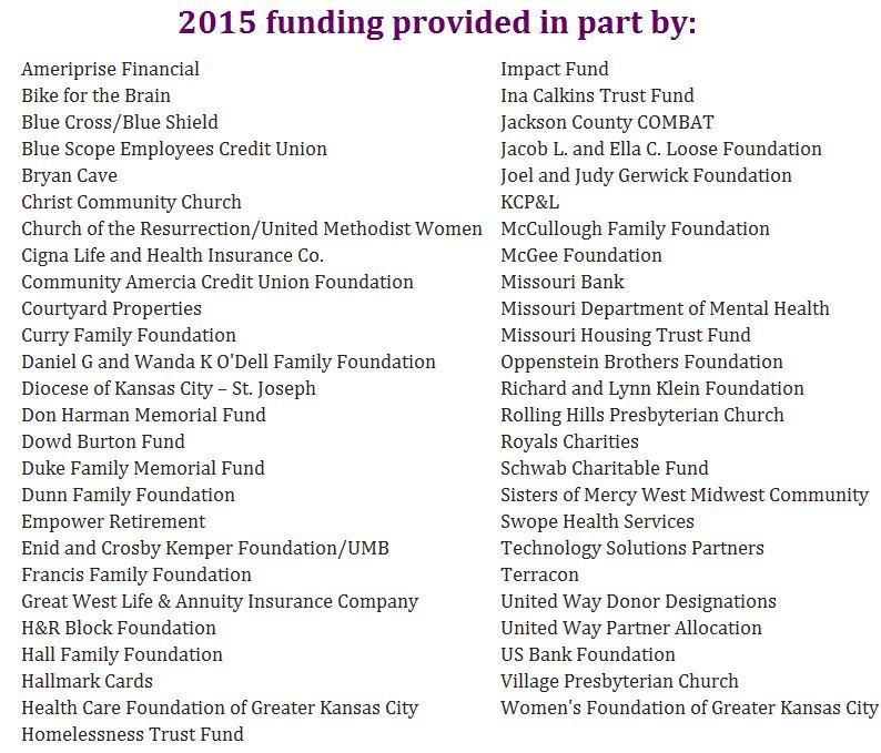 2015 funding